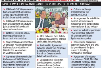 Paris backs Delhi call for UNSC seat
