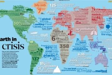 Alarming Global Water Crisis